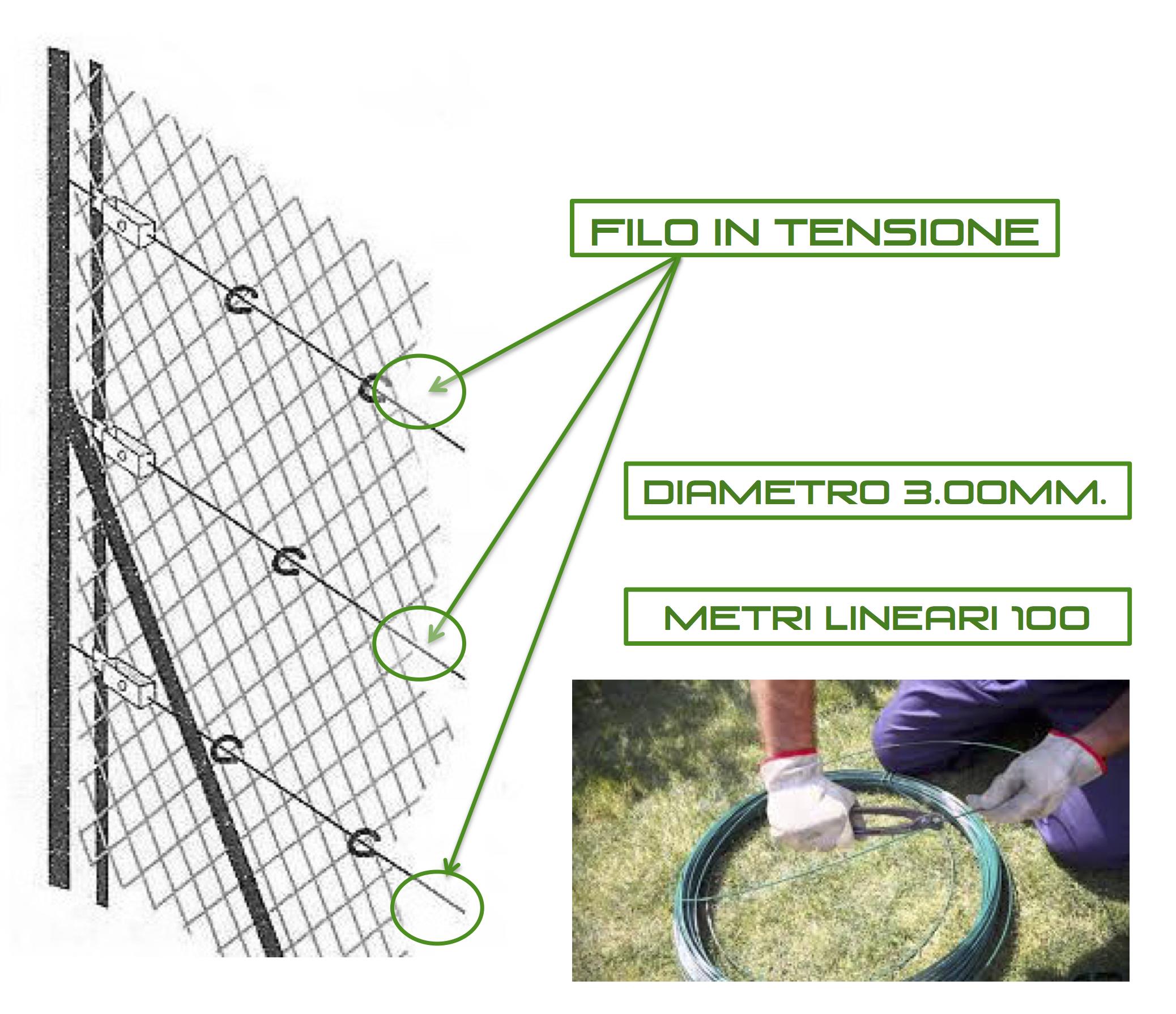 filo plastificato per tensione rete