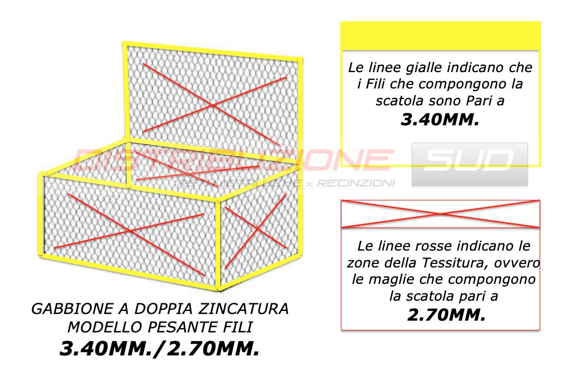 dimensioni gabbioni scatola in ferro