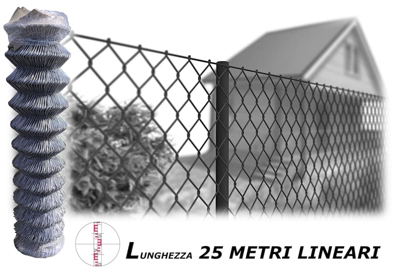 lunghezza rete kit griglia