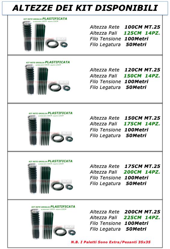 disponibilità altezze kit rete griglia