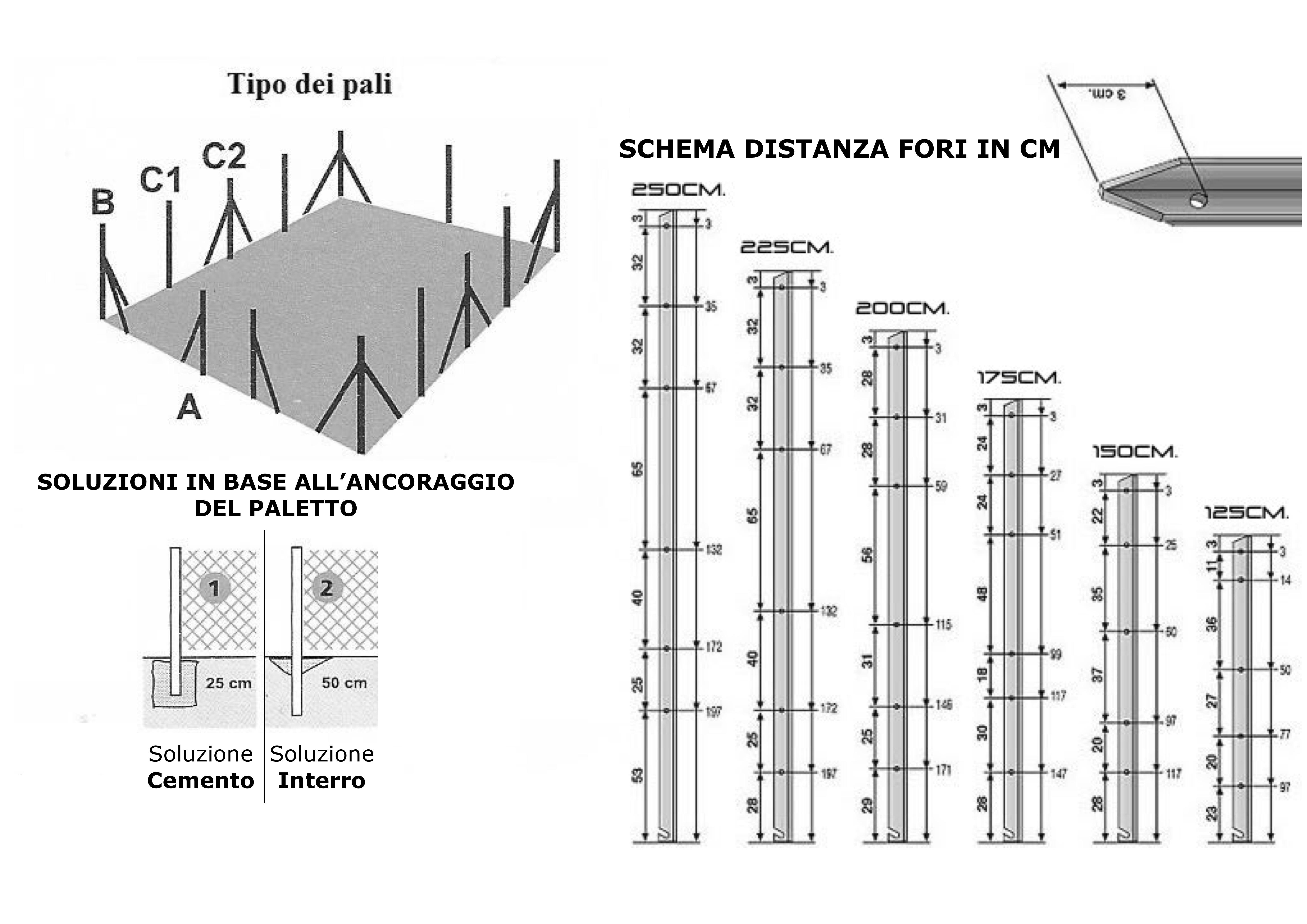 Scheda tecnica pali zincati