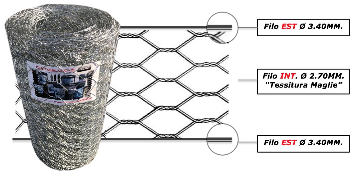 filo esterno paramassi