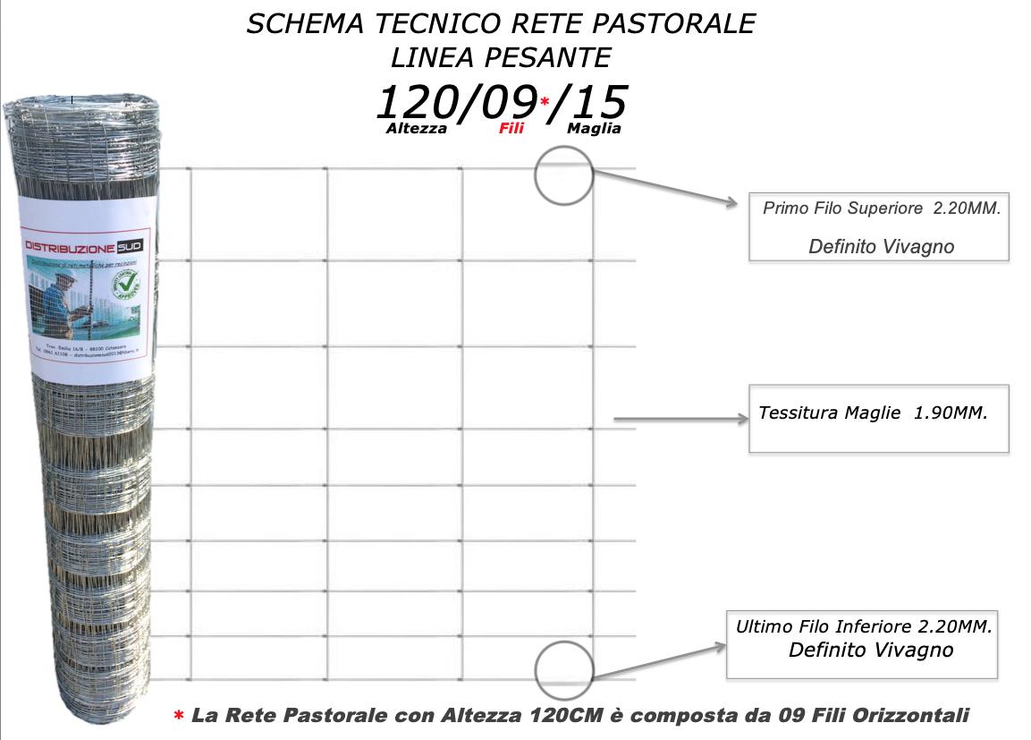 Schema tecnico rete pastorale linea pesante