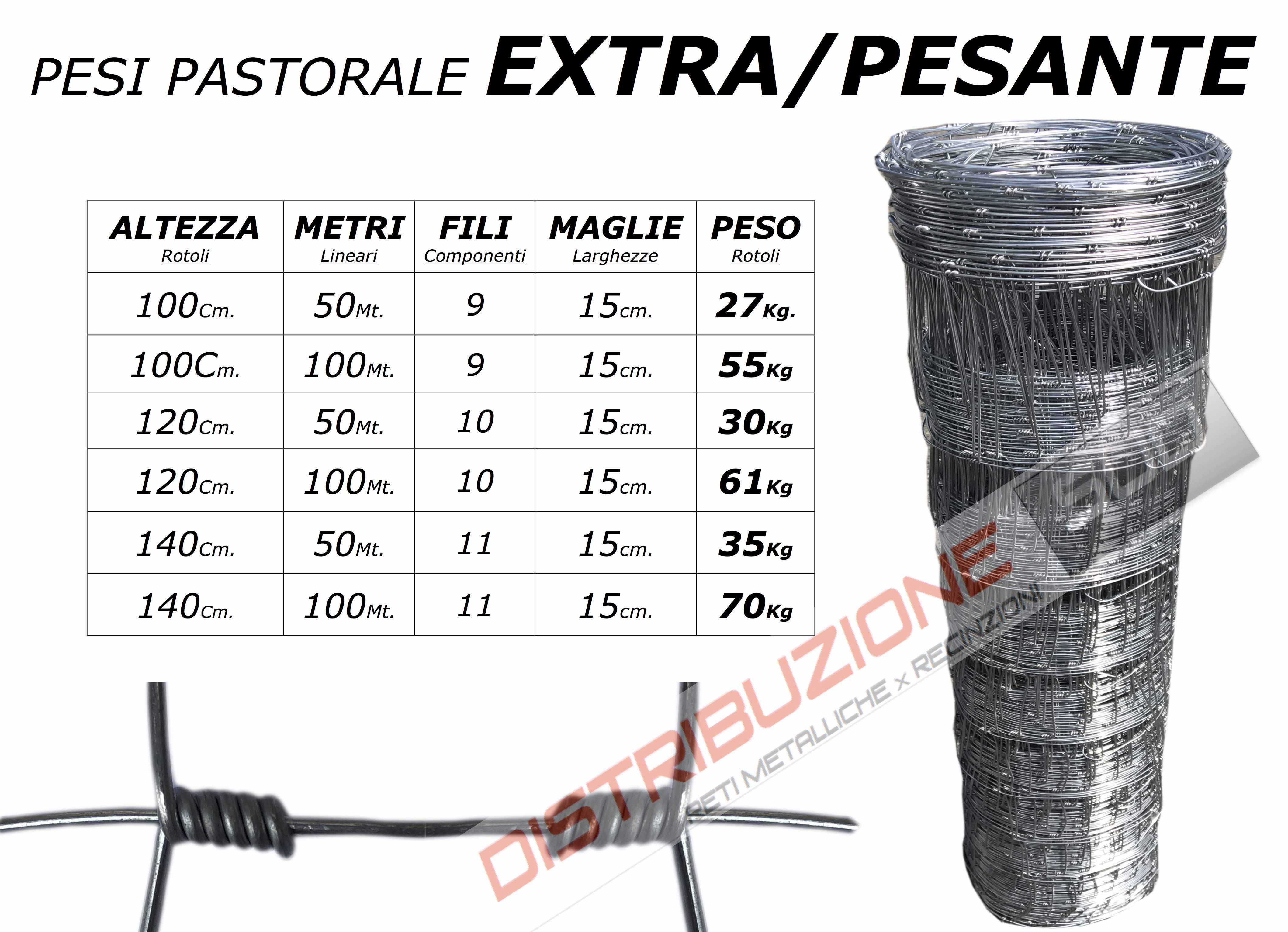 tabella caratteristiche rete pastorale