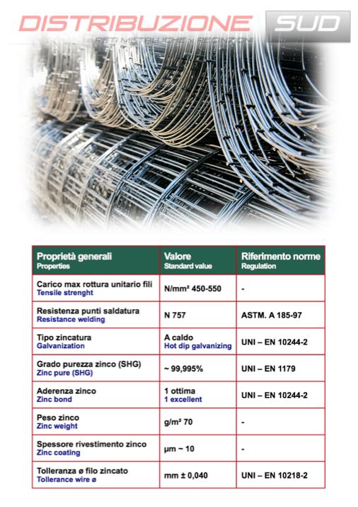 valori tecnici rete elettrosaldata zincata 50x75