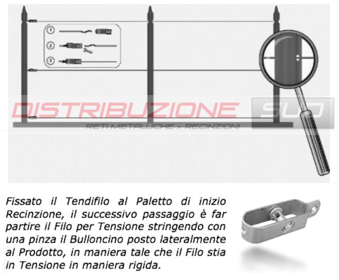 schema tecnico tendifilo zincato per tensione recinzione